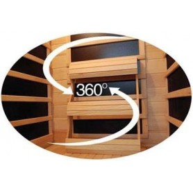 Udgående Sauna Luxline Duo A